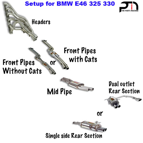 supersprint front pipes without cats for bmw